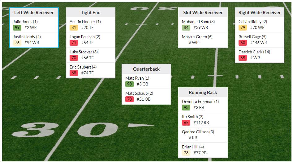 atlanta falcons depth chart lineups.com